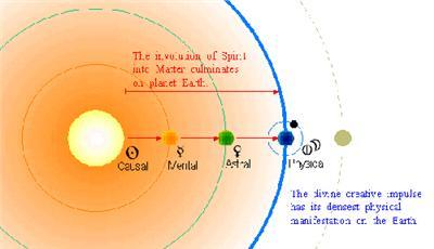 Vesmírná mapa - obrázek z textu 2