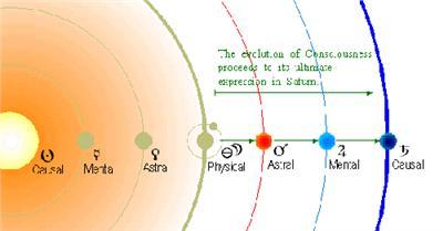 Vesmírná mapa - obrázek z textu 4